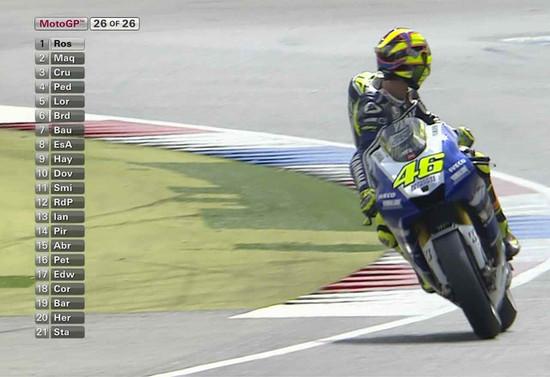Rossi02
